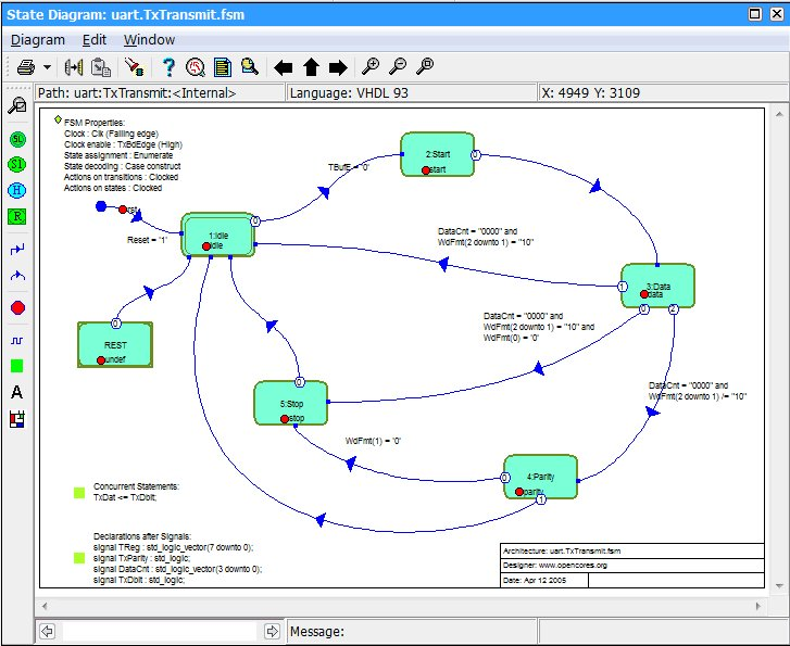 hdl works  ease state diagram editorease state machine editor